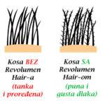 revolumen-hair-vlakna-za-proredjenu-kosu-8